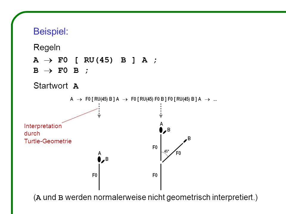Beispiel: Regeln A  F0 [ RU(45) B ] A ; B  F0 B ; Startwort A